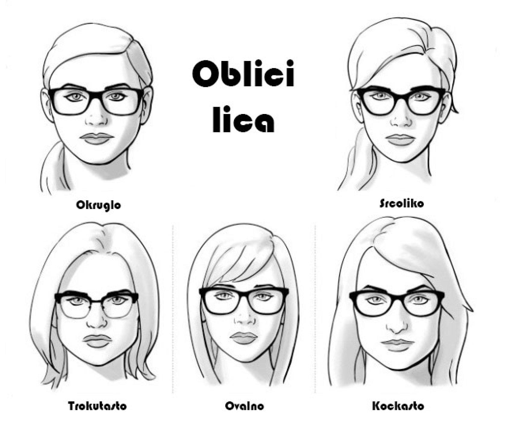 Kako odabrati okvir za naočale